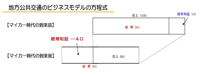 fig011