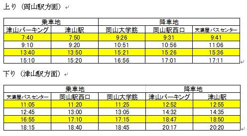 岡山-津山線ダイヤ